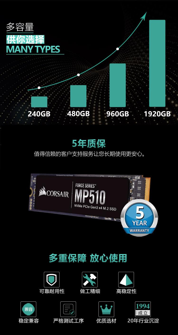 01-海盗船固态硬盘MP510-1920GB_04