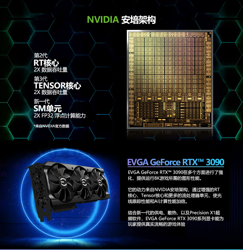 2RTX-3090-FTW3-A+_3975_02-